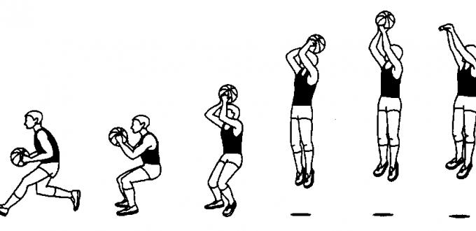 Как играть в баскетбол