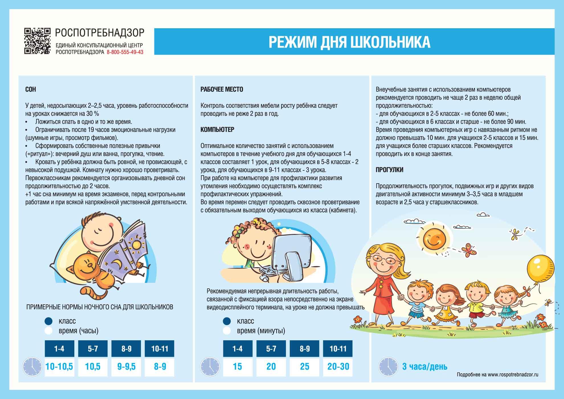 О рекомендациях по режиму дня для школьников